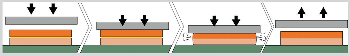 AX-PRL pressa pneumatica Aper
