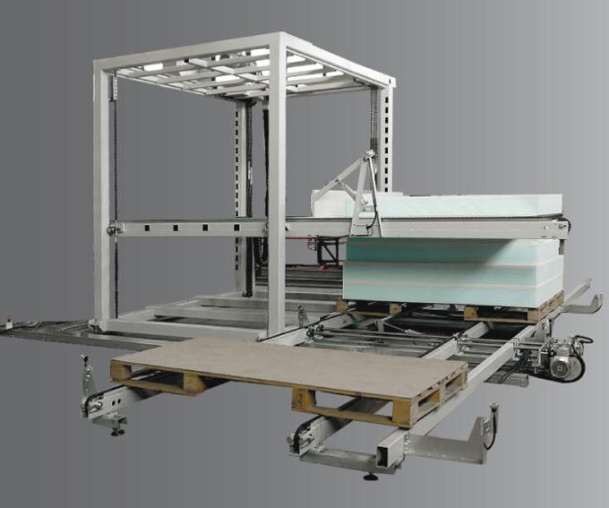 PFS Automatic pallet feeding Aper